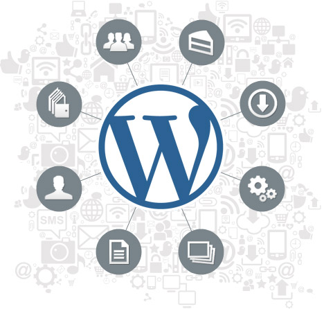 WordPress for Beginners Starts May 1, 2017 @ AB Tech Main Campus - AHWD Room 438  | Asheville | North Carolina | United States